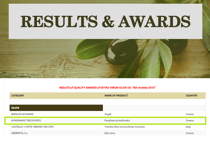 aristion awards